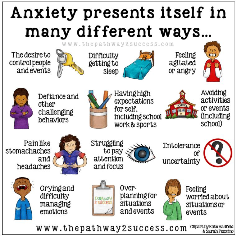 managing anxiety primary school