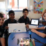 Campbell Primary Students Digital Posters